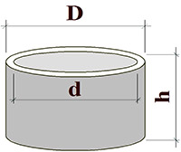 Кольцо колодца КС 10-10